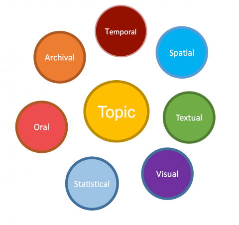 topic graphic